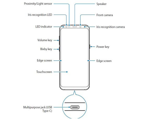 galaxy s9 user manual